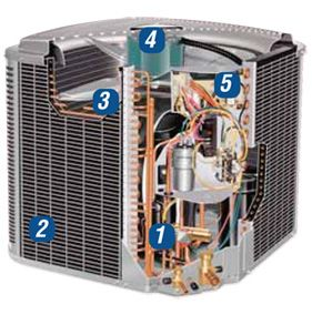 Atlas Butler Installs And Maintains Energy Saving Heat Pumps