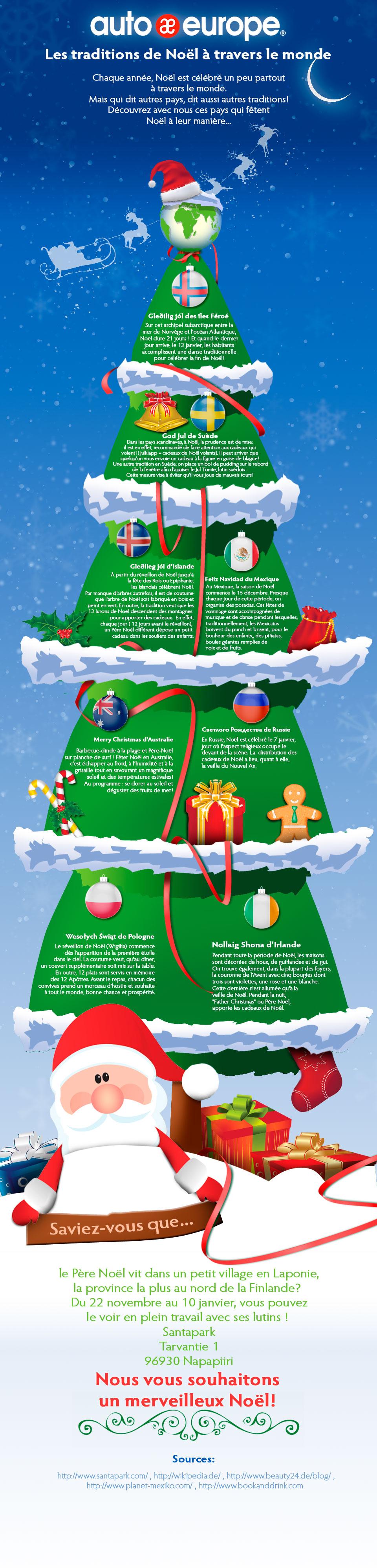 Les Traditions De Noel En Australie infographie : les traditions de noël à travers le monde