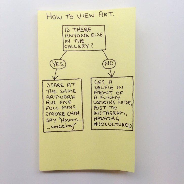 Pin for Later: These Hilarious Graphs Basically Describe Life, in a Nutshell How to View Art