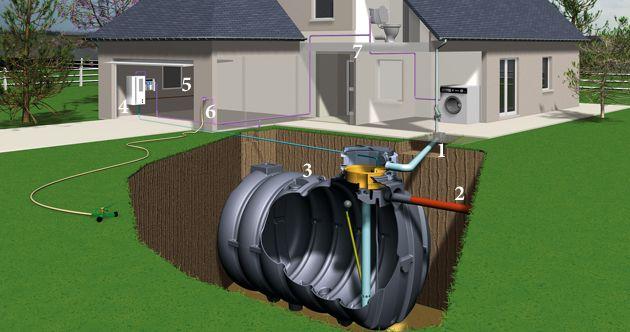 Cuve à enterrer pour récupérer lu0027eau de pluie Bricolage - recuperation eau de pluie maison