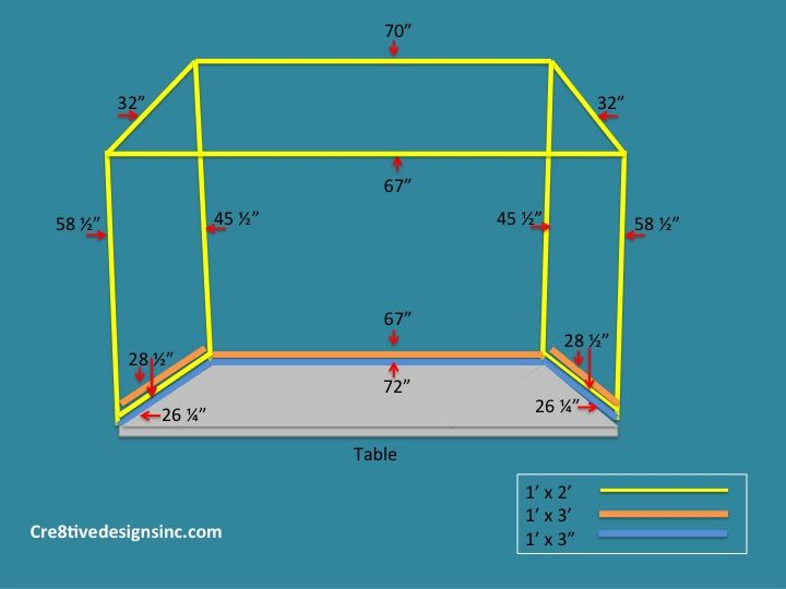 Pvc pipe  sc 1 st  Pinterest & table top canopy building dimensions | Baby shower | Pinterest ...