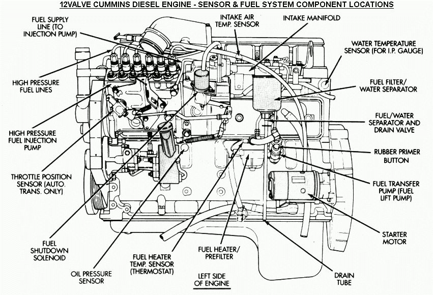 12v Engine Diagram For Ford 7 3 Diesel Engine Diagram Automotive Parts Diagram Images Diesel Diesel Engine Diesel Trucks Ford