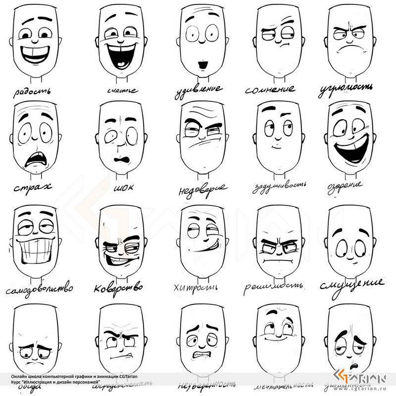 Pin De Mary En Diseno Rostros De Dibujos Animados Ojos De Caricatura Como Dibujar Personajes