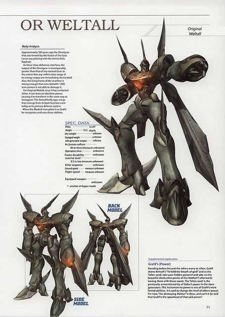 Xenogears Character Design : Xenogears perfect works translation real translator jobs