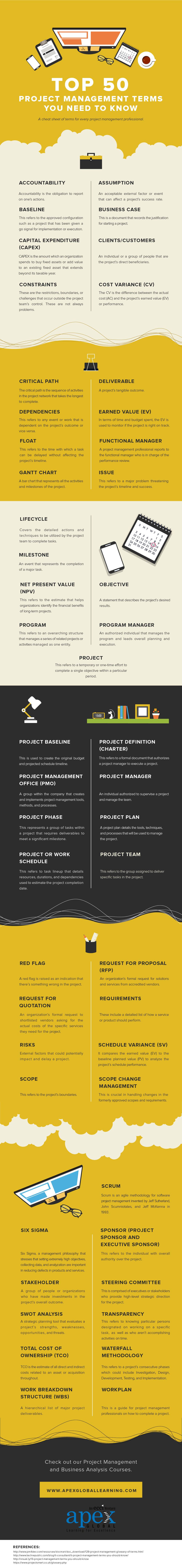 What the most common project management jargon actually mean what the most common project management jargon actually mean infographic project management certificationprogram managementoffice xflitez Image collections