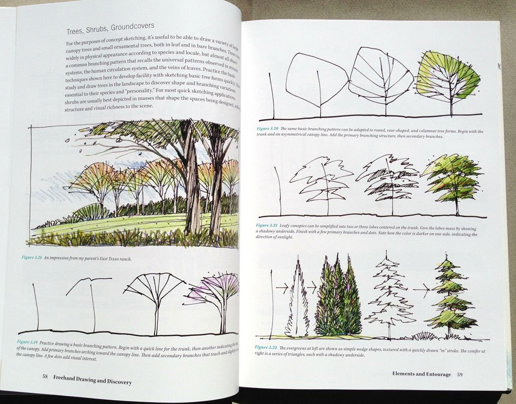 Esquisse architecture dessin main lev e et discovery for Esquisse architecture