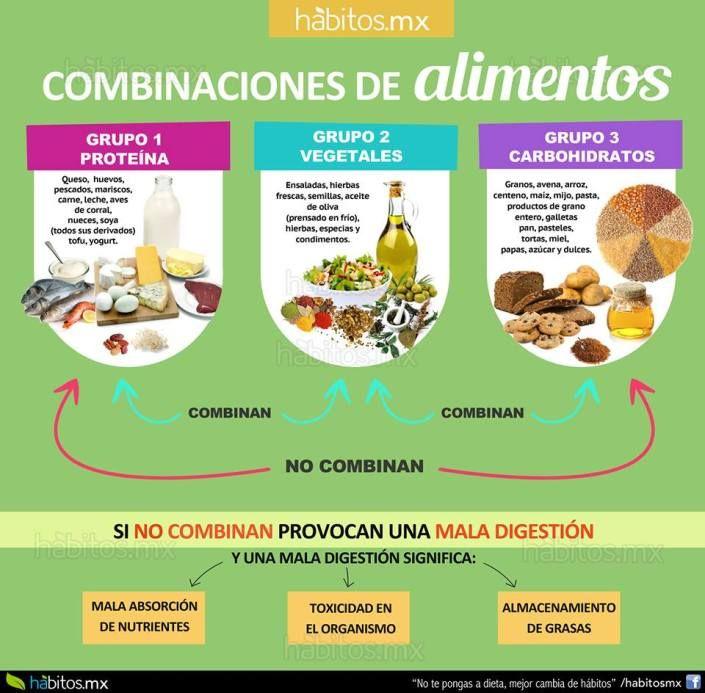 Combina bien los grupos de alimentos salud y bienestar for Combinaciones y dosis en la preparacion de la medicina natural
