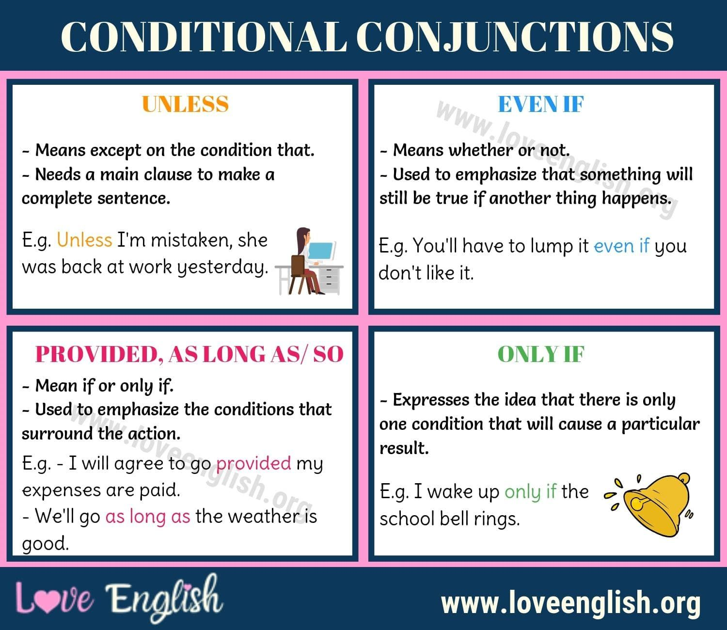 Using Conditional Conjunctions In Sentences
