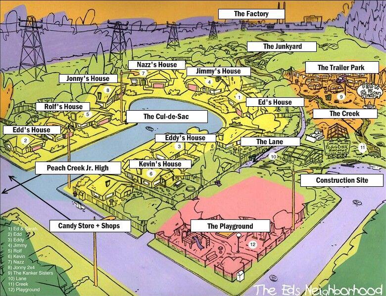 Ed Edd N Eddy Cartoon Neighborhood It S A Awesome Pin All Ed Fans Should Have Ed Edd N Eddy Ed Edd Ed And Eddy