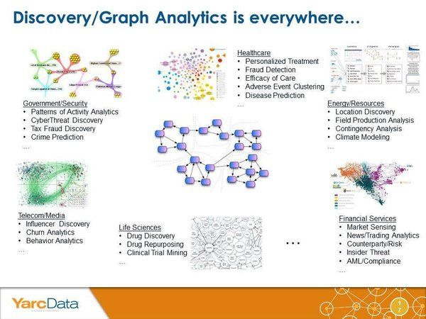Cray Graph Analytics Engine \u003d More Answers, More Quickly