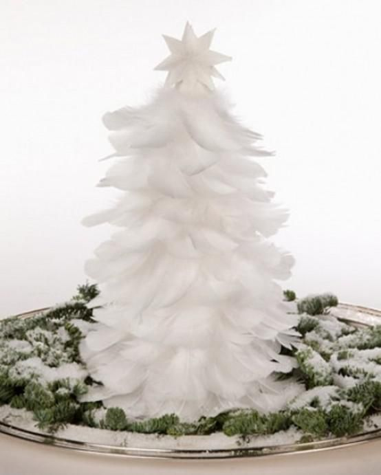 Decorating Best Home Interior Paint Christmas Trees Decorating Ideas Decorated Tabletop Christmas Trees 554x691 Small Living Spaces Ideas Traditional Christmas Tree Decor