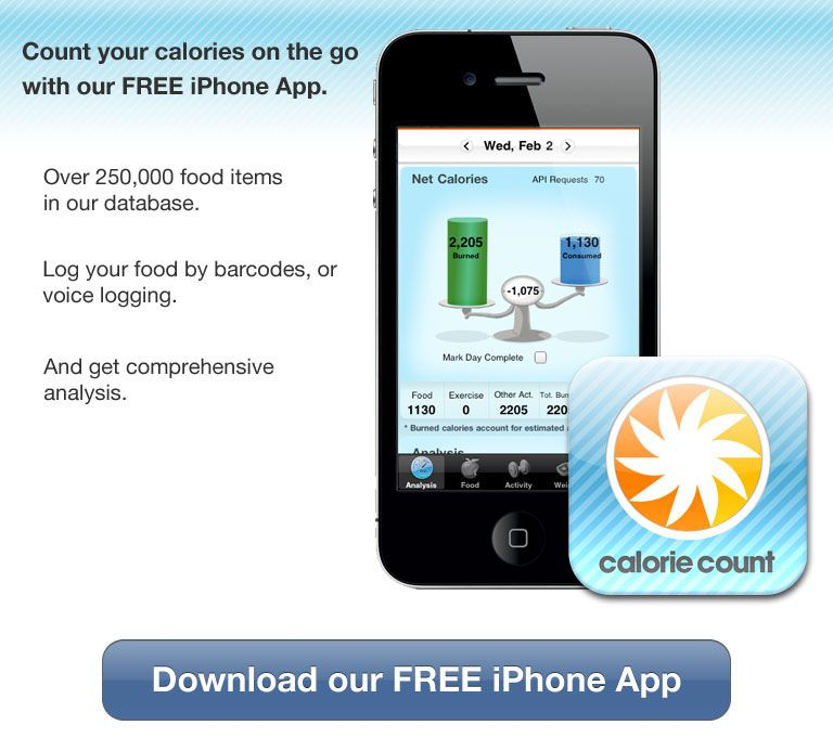 Try our recipe nutrition calculator nutrition data calorie try our recipe nutrition calculator forumfinder Image collections