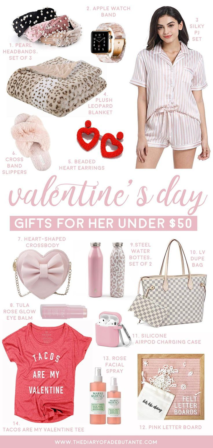 Valentine's Day Gift Ideas for Your Girlfriend or Wife