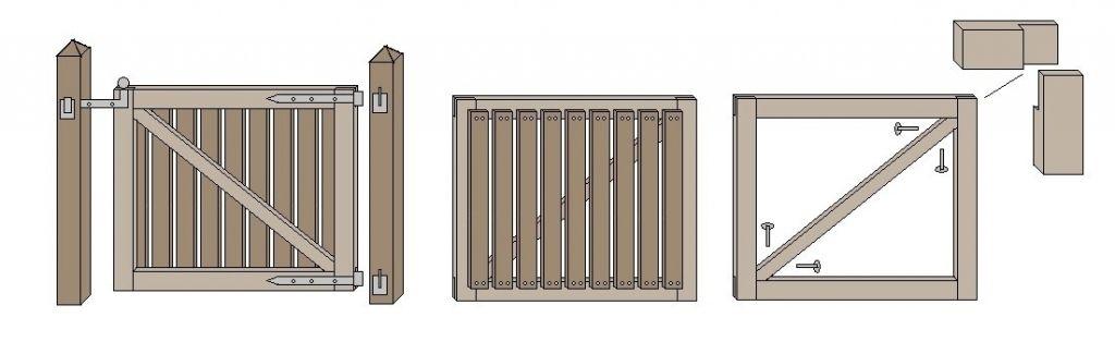 tor selber bauen passend zum zaun wwwselber bauende gartentor selber bauen metall startseite. Black Bedroom Furniture Sets. Home Design Ideas