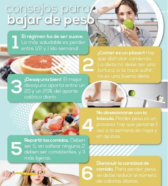 Peso sano dieta bajar para y de rapido