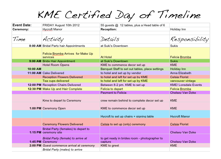 one day event schedule template - wedding day timeline template diy definitely going to