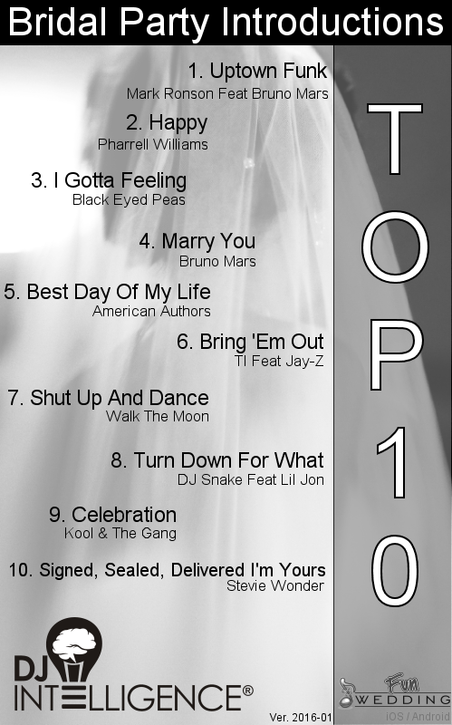 Top 10 Bridal Party Introduction Songs Wedding Board Afterhours