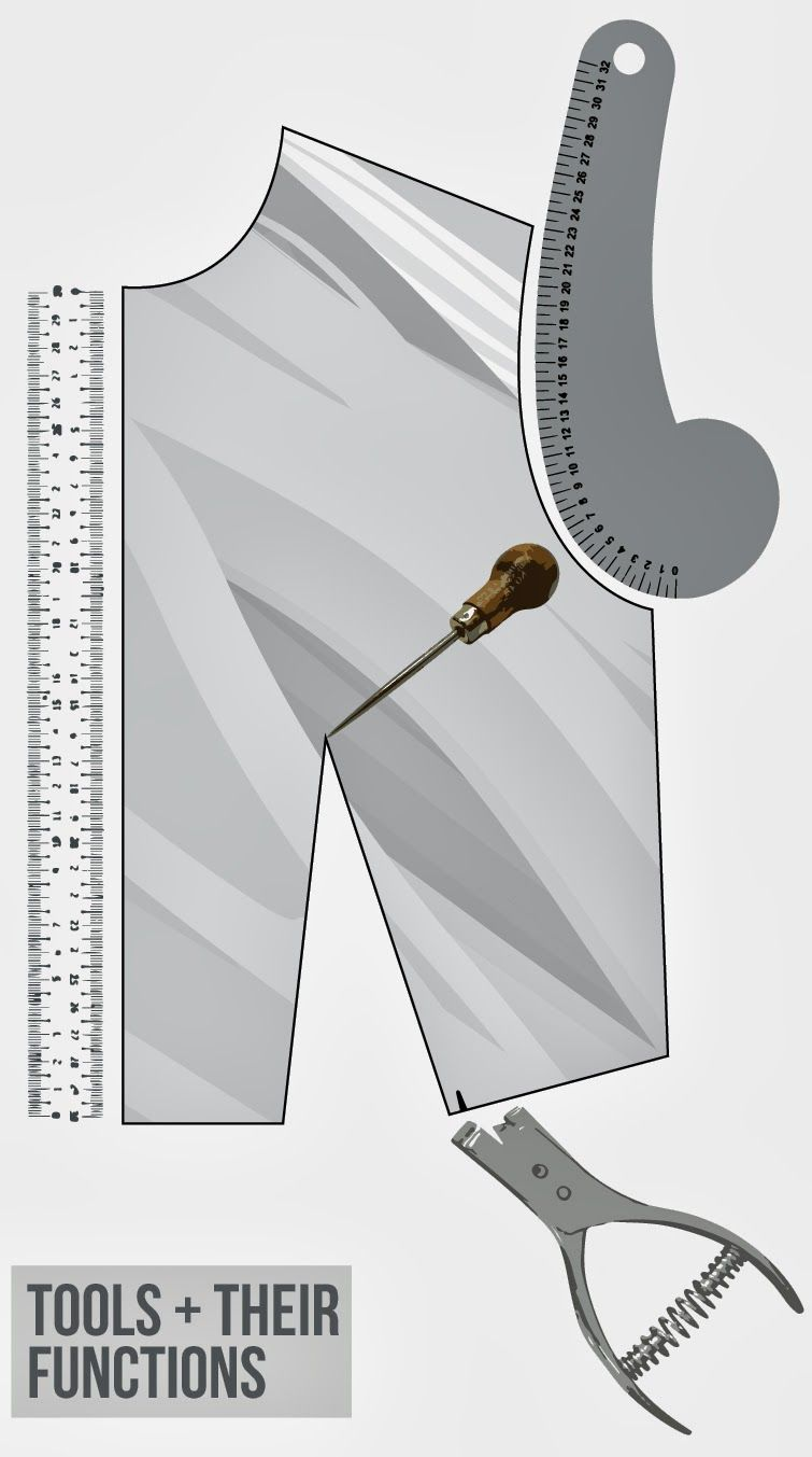 pattern-drafting-tools-and-functions | stitching | Pinterest ...