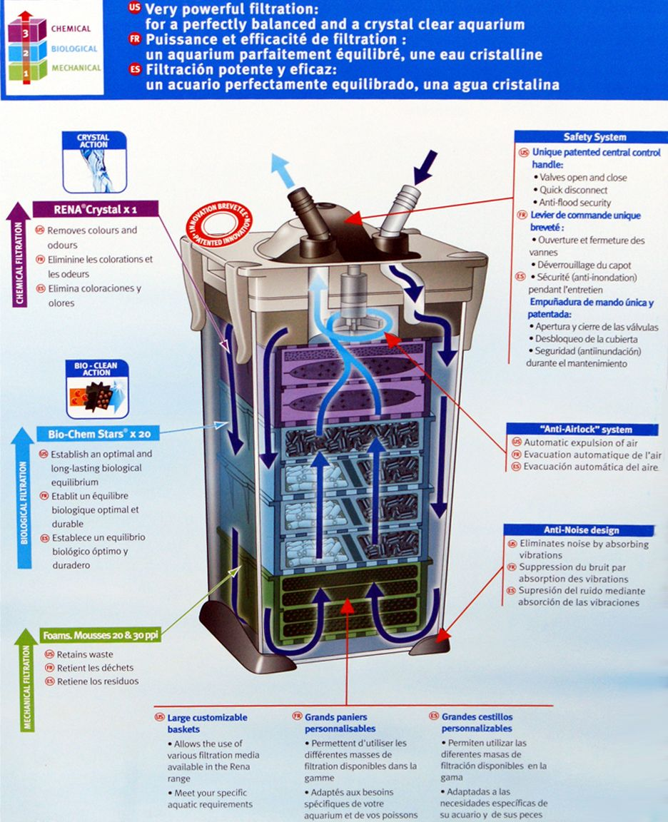 medium resolution of aap api rena filstar xpxl xp4 filter flow diagram