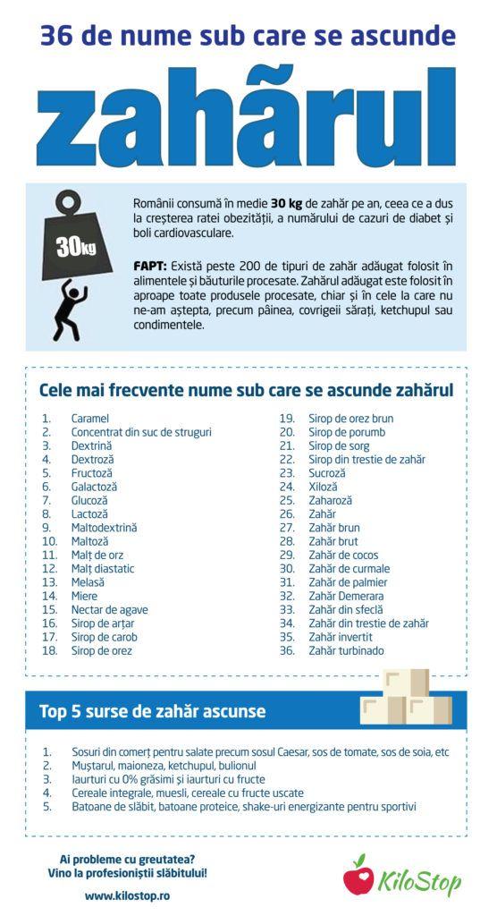 Extract de Samburi de Struguri + A C E + Seleniu 40cps