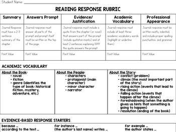 Reading Response Task Card For Middle High School Huckleberry Finn Paraphrase