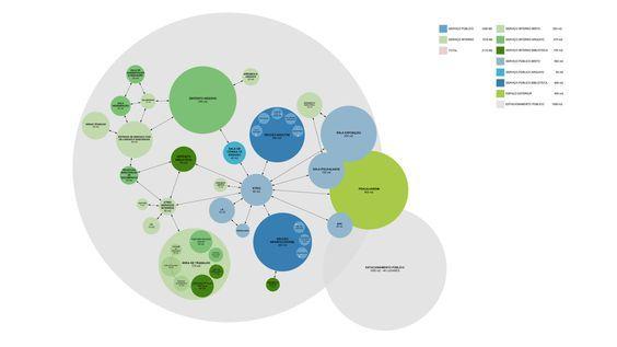 17 Funcional Diagram Pinterest Architects