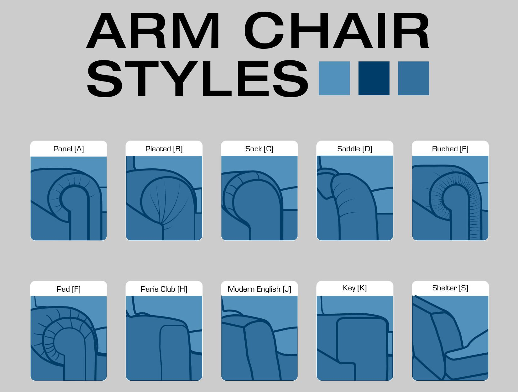 15 Sofa Arm Styles Illustrated Guide Arm Chair Styles