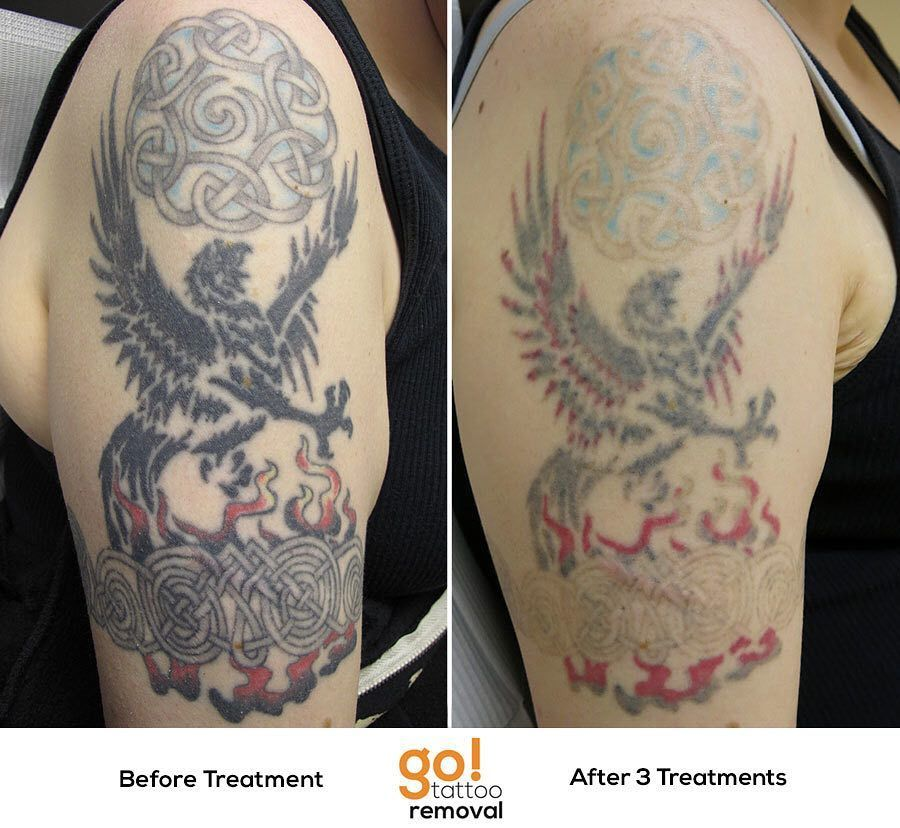 Multiple smaller tattoos pieced together for a half sleeve that the ...