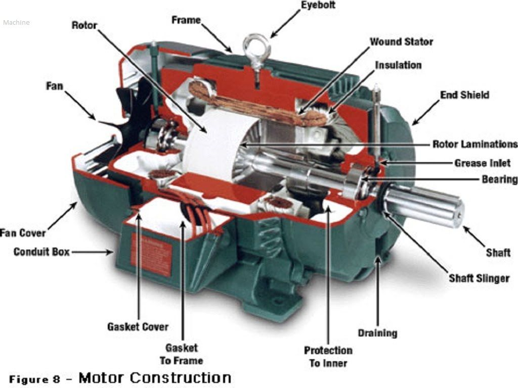 working principle of dc machine