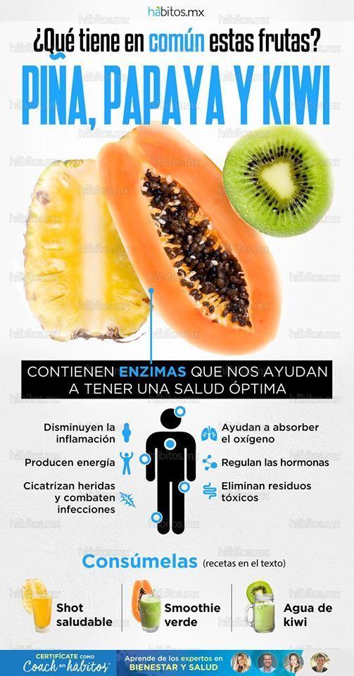 Haga Esto Y Adelgaza De Forma Saludable Frutas Y Verduras Beneficios Beneficios De Alimentos Jugos Saludables