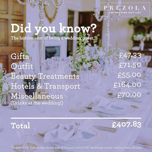 The average cost of being a wedding guest is £407.83 a recent study shows | Prezola