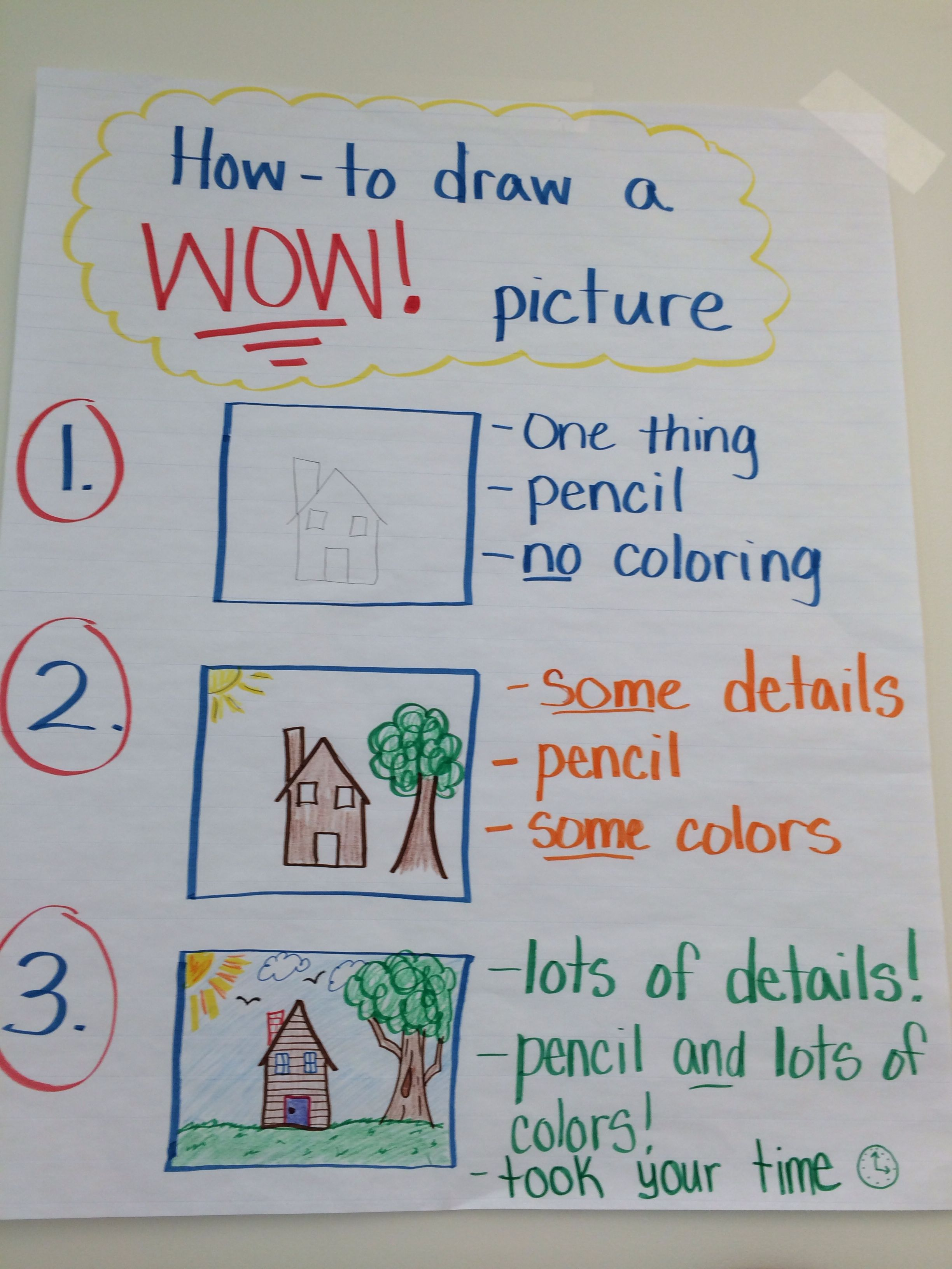 How to draw a WOW picture anchor chart :) I enjoy creating anchor ...