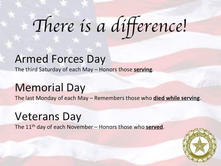 Armed Forces Day vs Memorial Day vs Veterans Day ...
