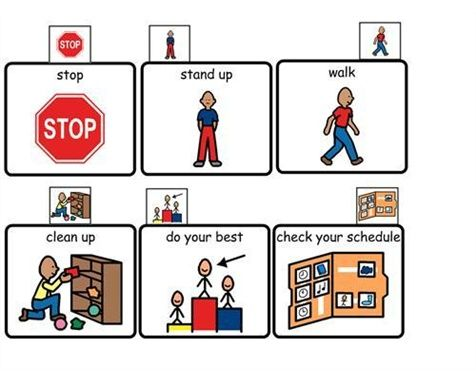 Image result for pecs preschool | Classroom rules ...