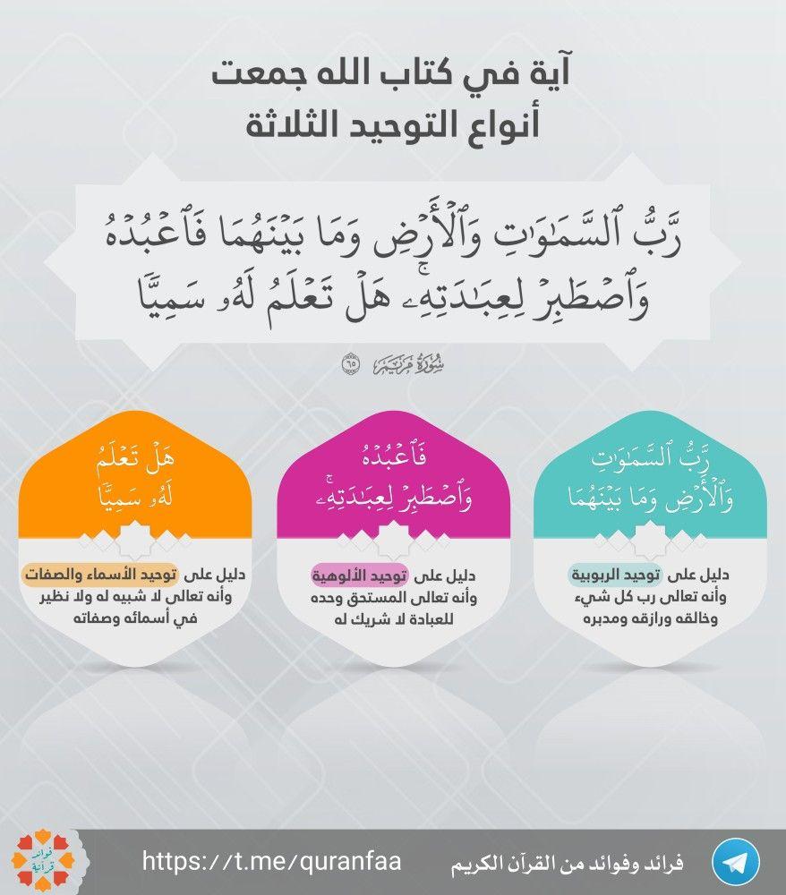 آية في كتاب الله جمعت أنواع التوحيد الثلاثة Islamic Quotes Quran Islamic Quotes Quran Tafseer