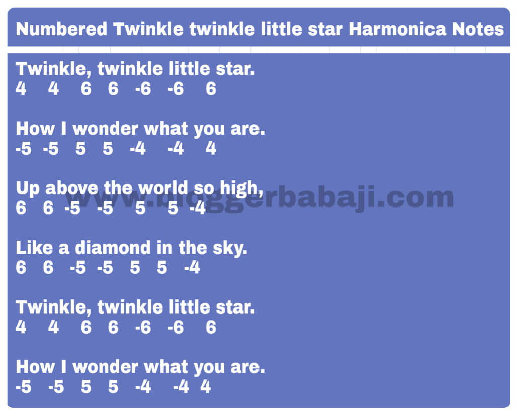 numbered twinkle twinkle little star harmonica notations