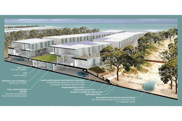Dune Co Habitat With Images Architecture Design