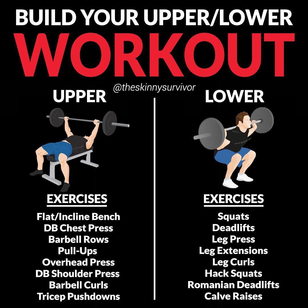 8 Powerful Muscle Building Gym Training Splits | Workout
