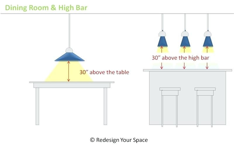 17 Best Dining Room Light Height In 2020 Lights Over Dining