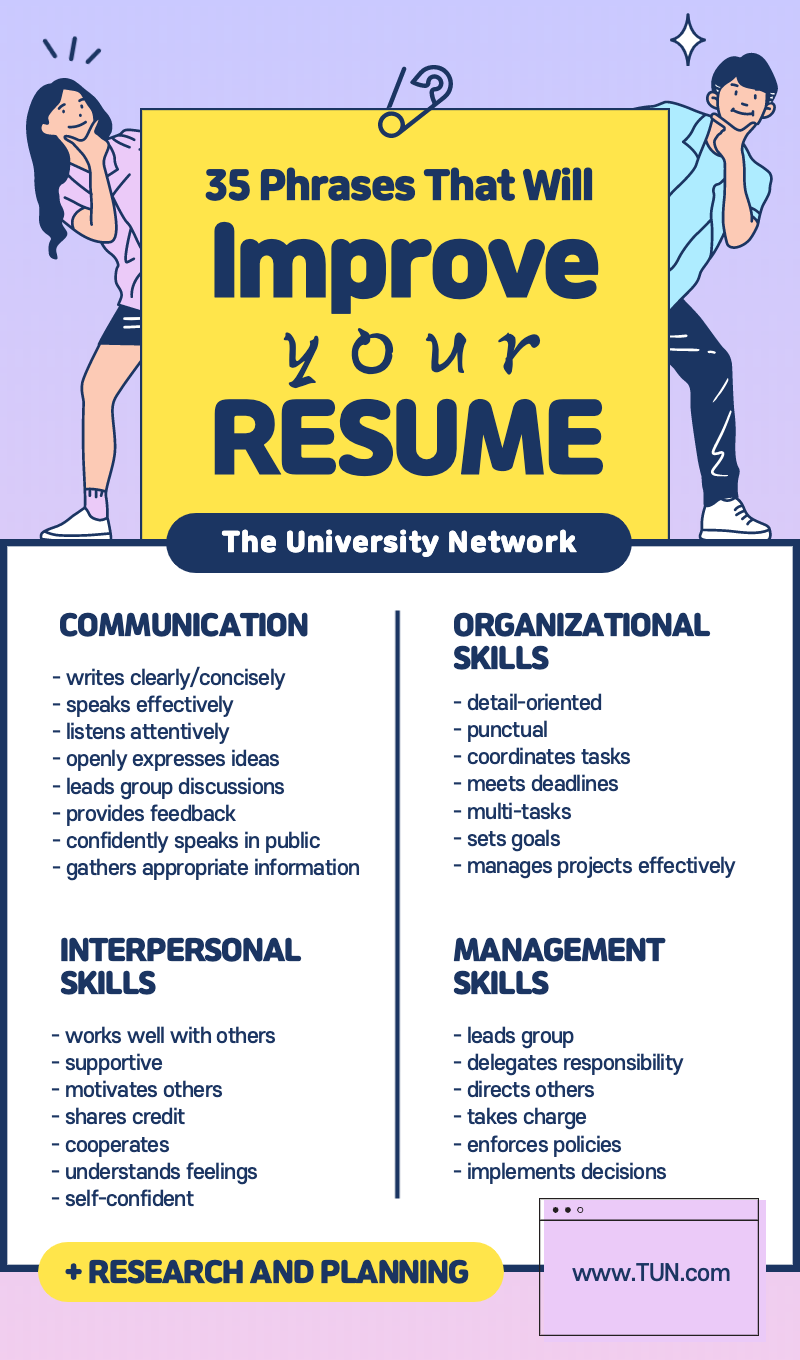35 Phrases That Will Improve Your Resume in 2020 Job