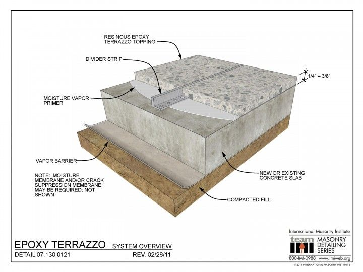 07 130 0121 Epoxy Terrazzo System Overview Epoxy Terrazo
