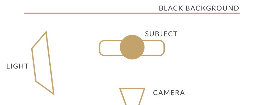 how low key lighting can instantly make your film dramatic low key rh pinterest co uk Lighting Electrical Diagrams Simple Lighting Diagrams