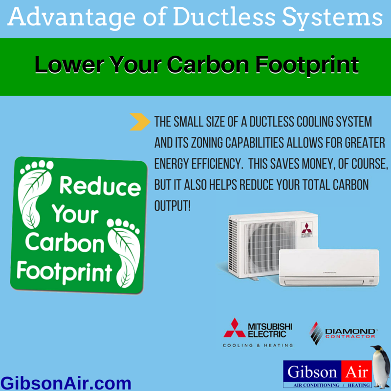 Advantages Of Ductless Heating Cooling Systems Reduce Your