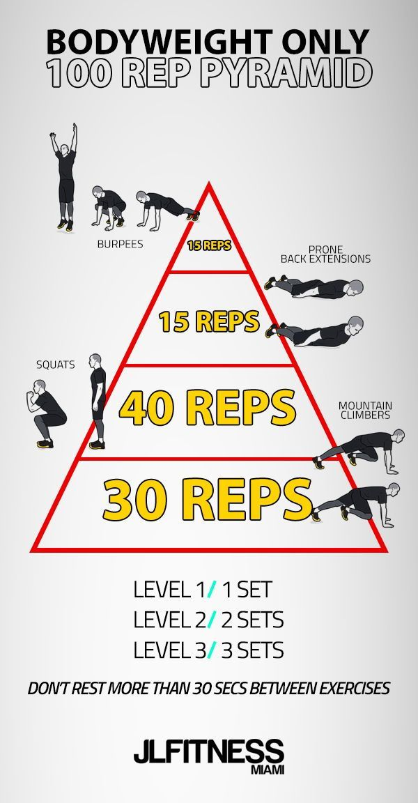 Bodyweight Only 100 Rep Pyramid Body Weight Bodyweight Workout Exercise