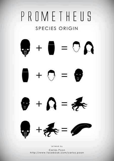 """Infographic: """"Prometheus"""" Species Origin"""