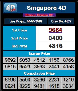 Result SINGAPORE 07 MARET 2019 Periode 237 - SQD adalah