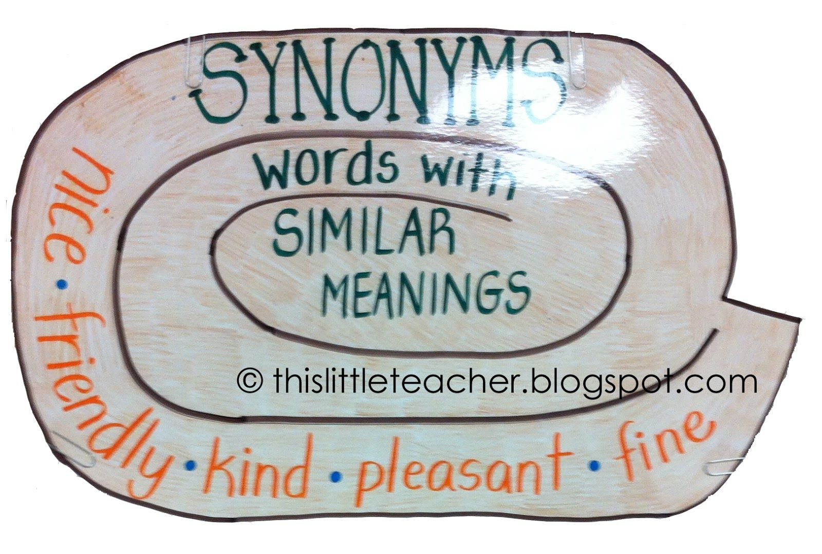 Synonyms Anchor Chart | Teaching: General | Pinterest | Synonyms ...
