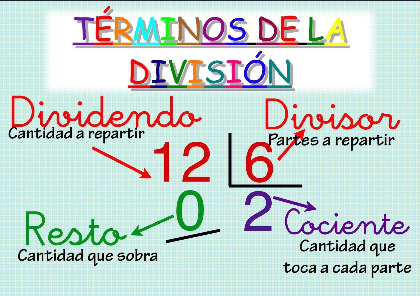 Como Dividir Por Tres Cifras Paso A Paso Empezamos A Dividir Matematicas Educacion Matematicas