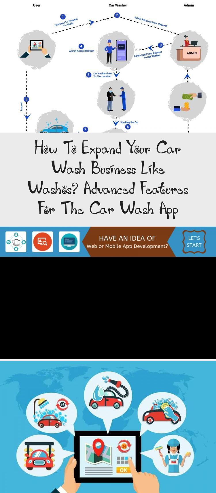 How To Expand Your Car Wash Business Like Washos Advanced Features For The Car Wash App Technology Car Wash Business Car Wash App Technology