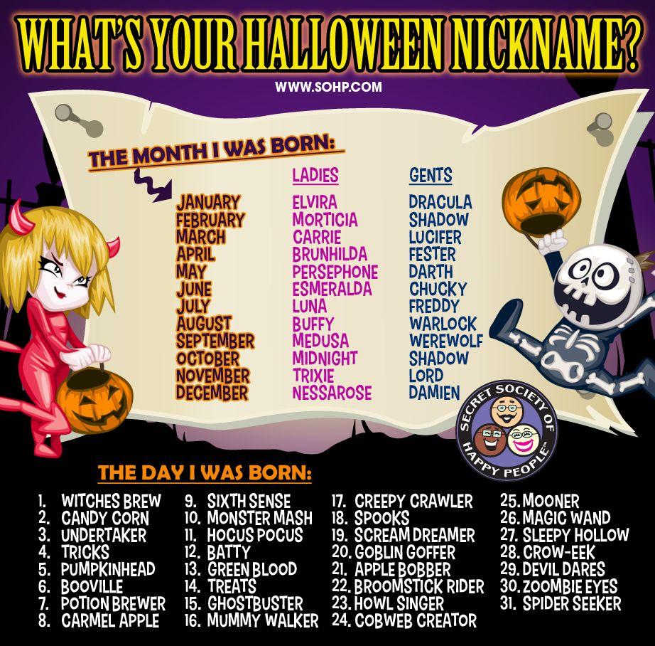 Halloween Names, Names, Halloween